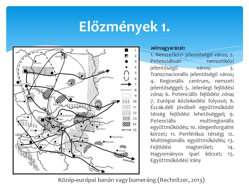 Közép-európai banán vagy bumeráng (Rechnitzer, 2013)