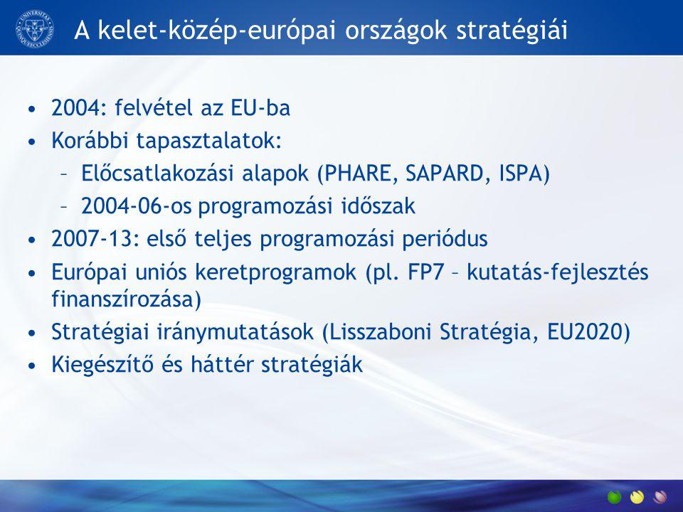 A kelet-közép-európai országok stratégiái