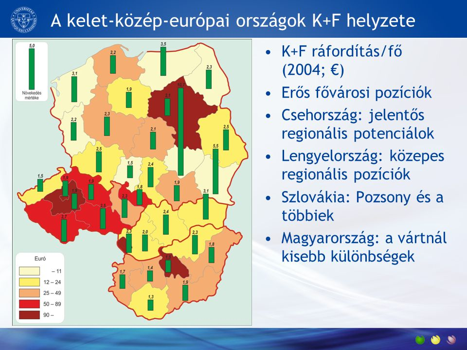 A kelet-közép-európai országok K+F helyzete