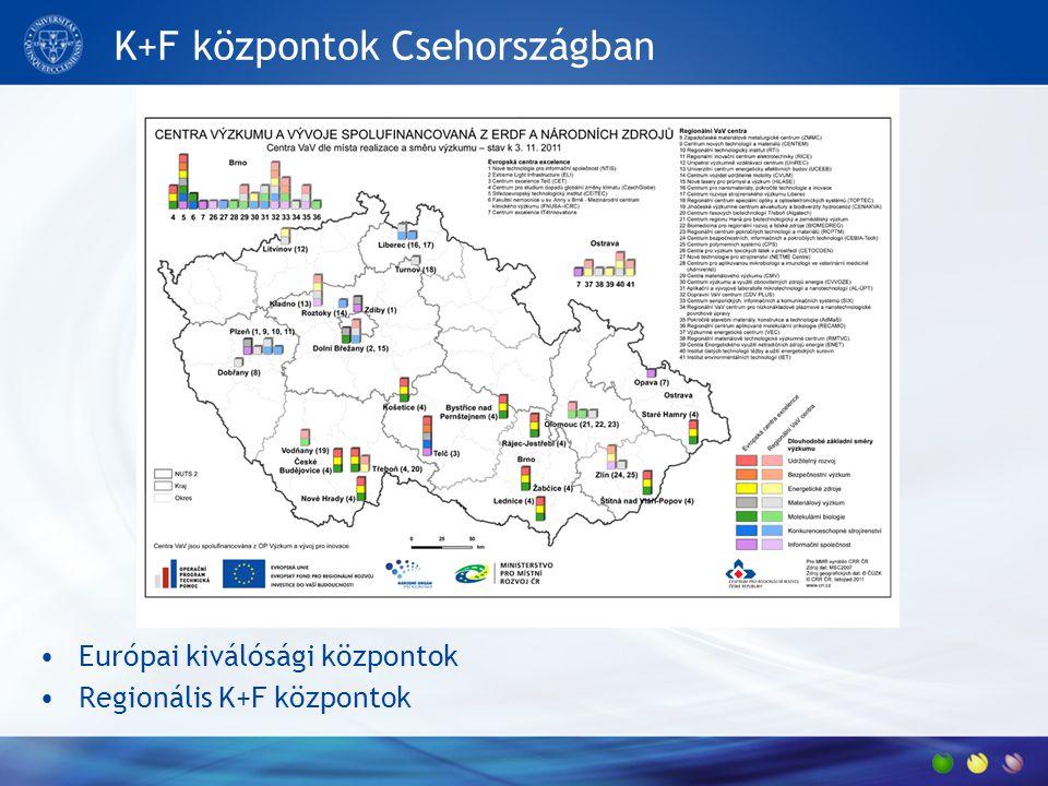 K+F központok Csehországban