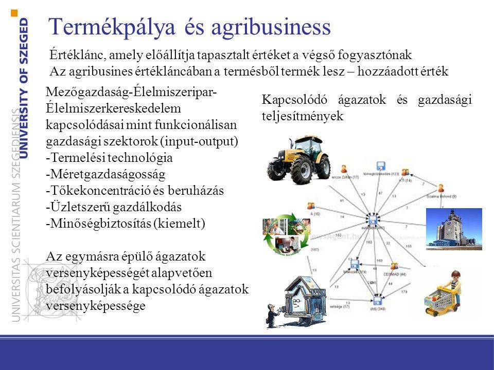 Termékpálya és agribusiness