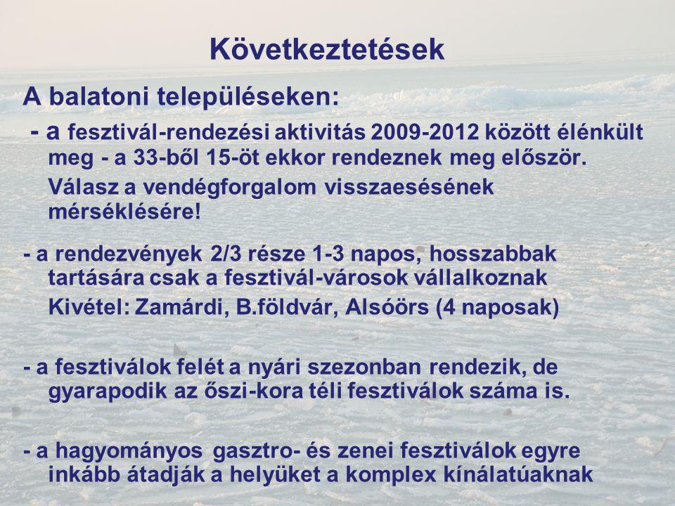 Következtetések A balatoni településeken:
