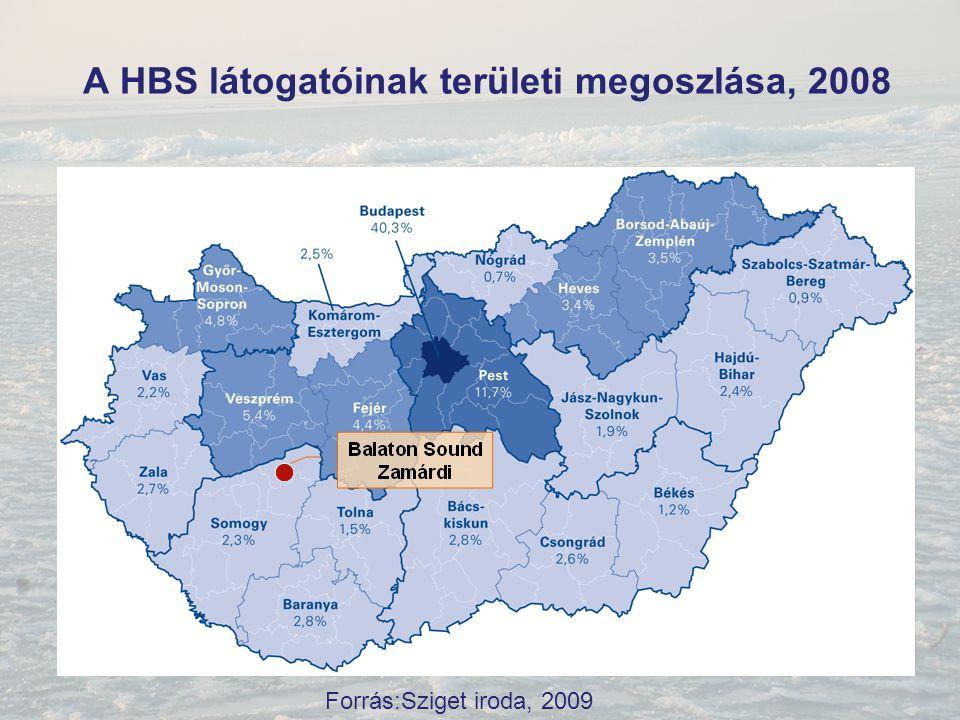 A HBS látogatóinak területi megoszlása, 2008