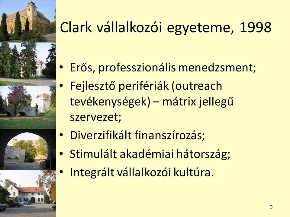 Clark vállalkozói egyeteme, 1998