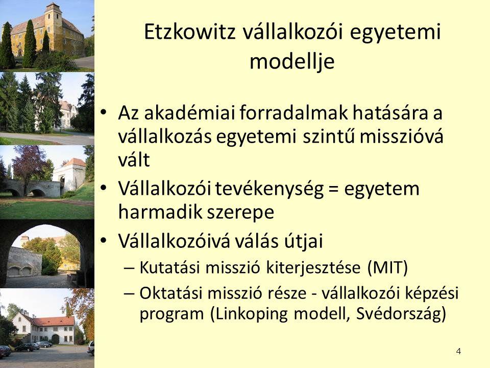 Etzkowitz vállalkozói egyetemi modellje
