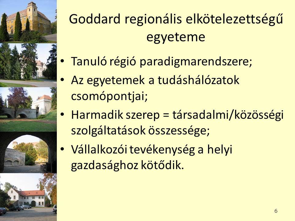 Goddard regionális elkötelezettségű egyeteme