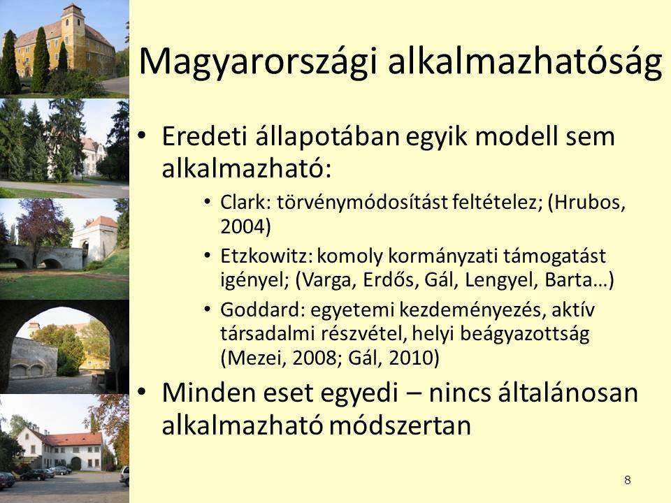 Magyarországi alkalmazhatóság