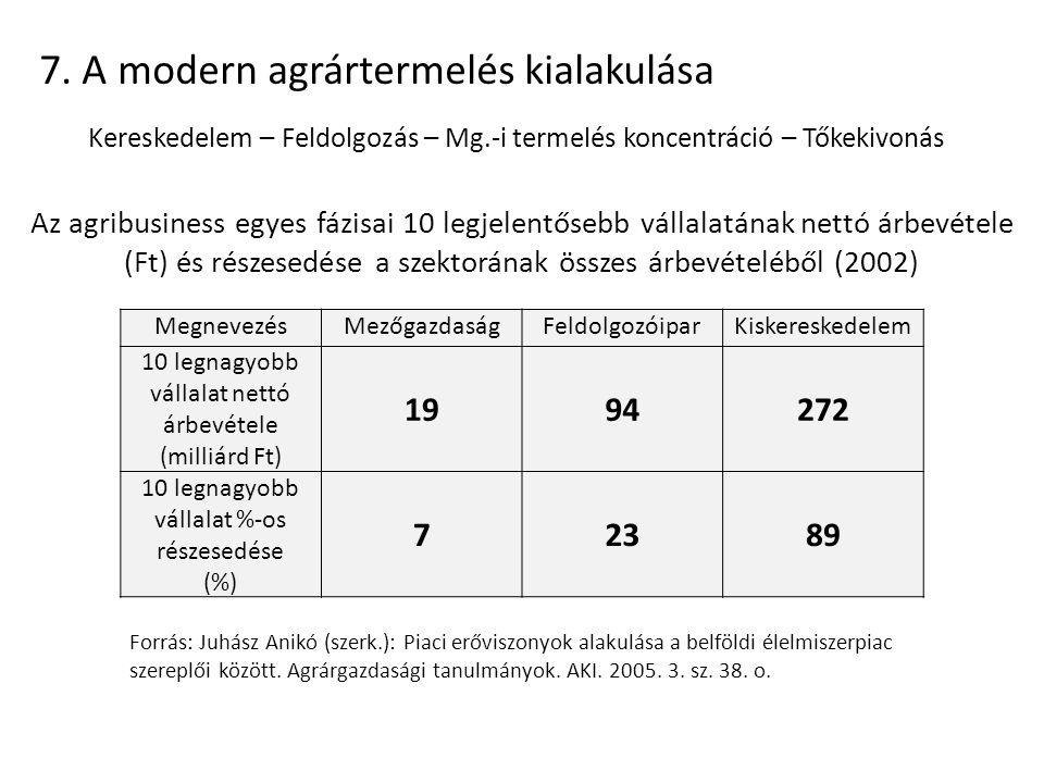 7. A modern agrártermelés kialakulása Kereskedelem – Feldolgozás – Mg