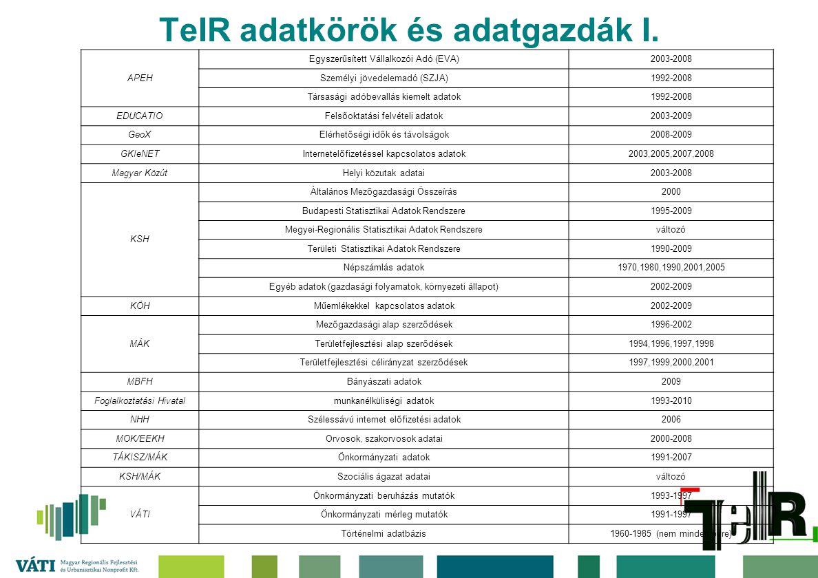 TeIR adatkörök és adatgazdák I.