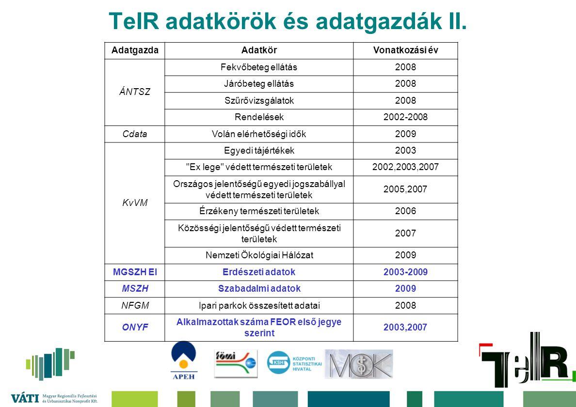 TeIR adatkörök és adatgazdák II.