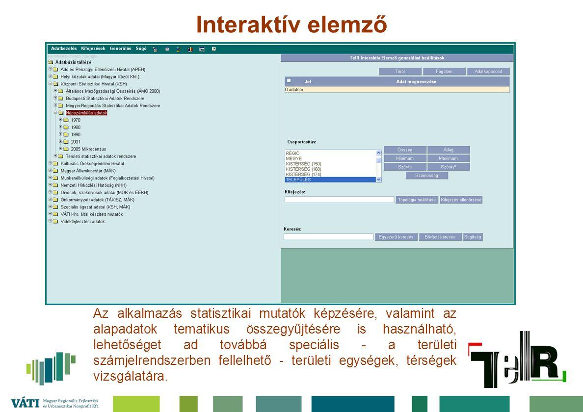 Interaktív elemző