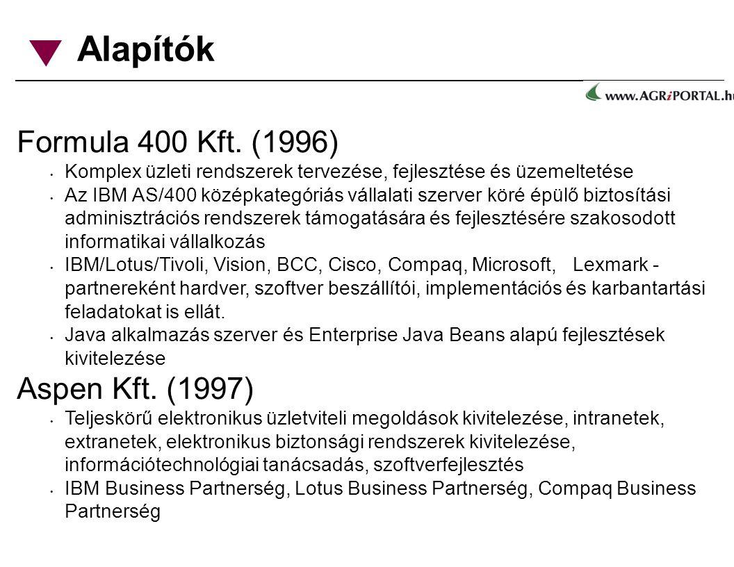 Alapítók Formula 400 Kft. (1996) Aspen Kft. (1997)