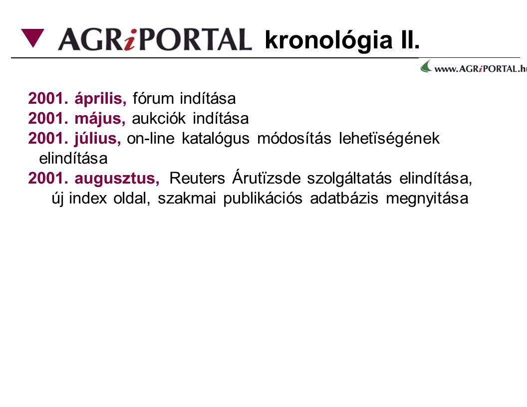 kronológia II. 2001. április, fórum indítása