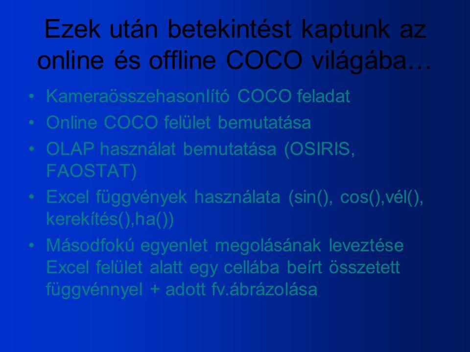 Ezek után betekintést kaptunk az online és offline COCO világába…