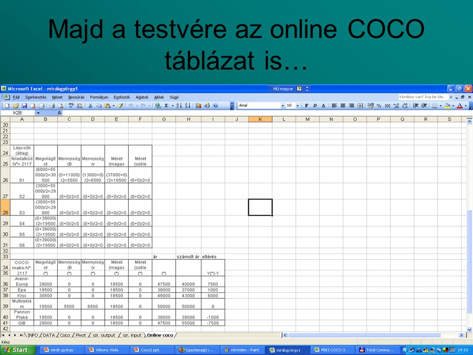 Majd a testvére az online COCO táblázat is…