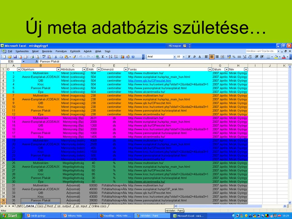 Új meta adatbázis születése…