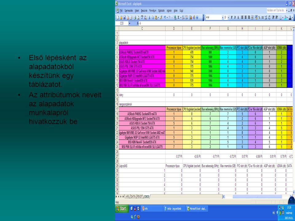 Első lépésként az alapadatokból készítünk egy táblázatot.