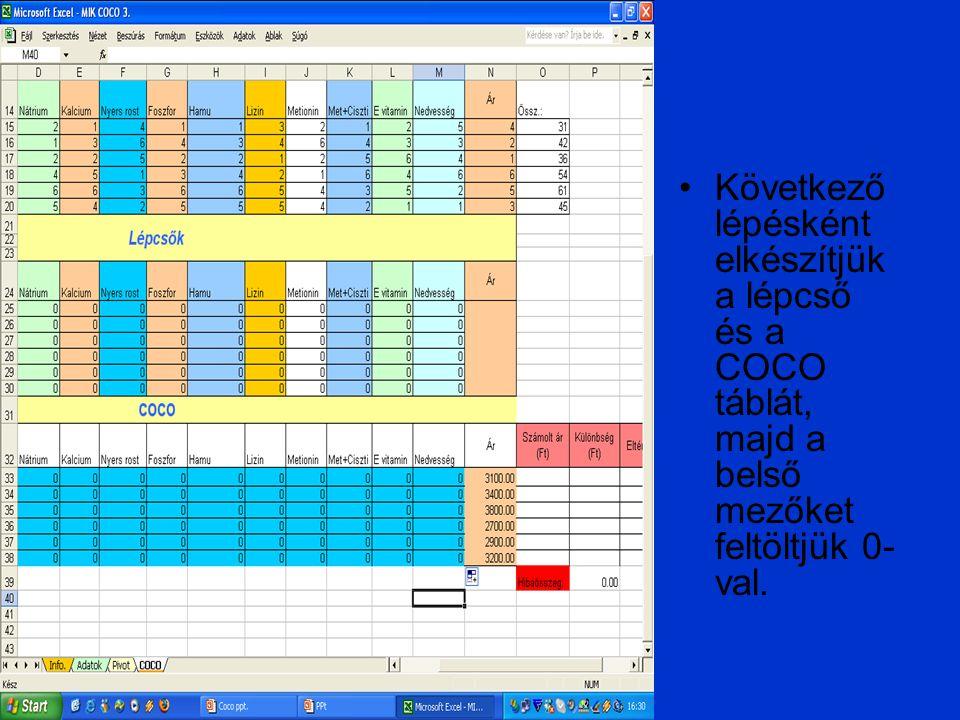Következő lépésként elkészítjük a lépcső és a COCO táblát, majd a belső mezőket feltöltjük 0-val.
