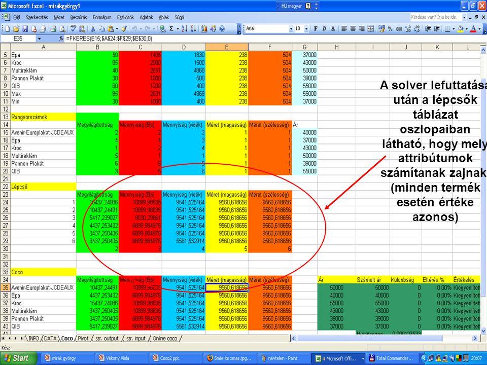 A solver lefuttatása után a lépcsők táblázat oszlopaiban látható, hogy mely attribútumok számítanak zajnak.