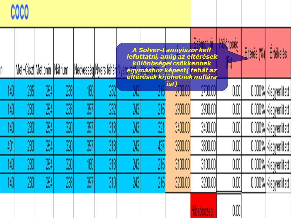 A Solver-t annyiszor kell lefuttatni, amíg az eltérések különbségei csökkennek egymáshoz képest( tehát az eltérések kijöhetnek nullára is!)