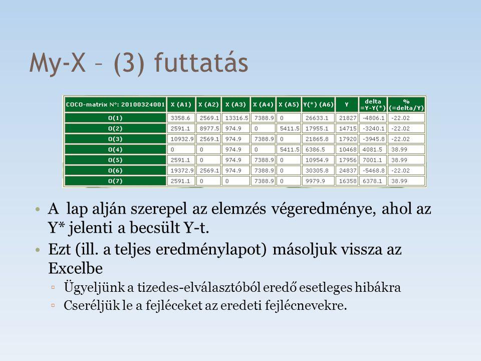 My-X – (3) futtatás A lap alján szerepel az elemzés végeredménye, ahol az Y* jelenti a becsült Y-t.