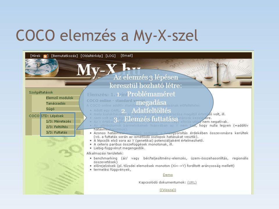 COCO elemzés a My-X-szel