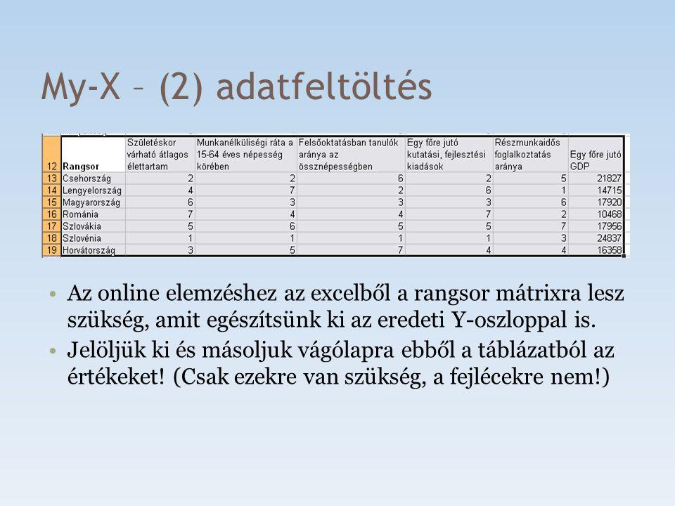 My-X – (2) adatfeltöltés