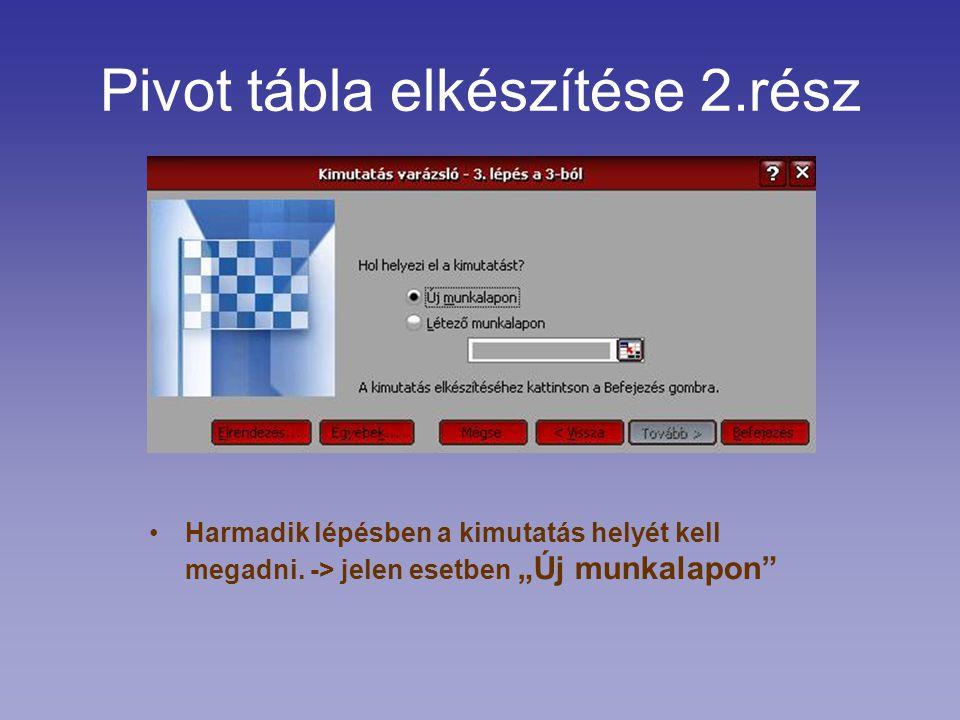 Pivot tábla elkészítése 2.rész