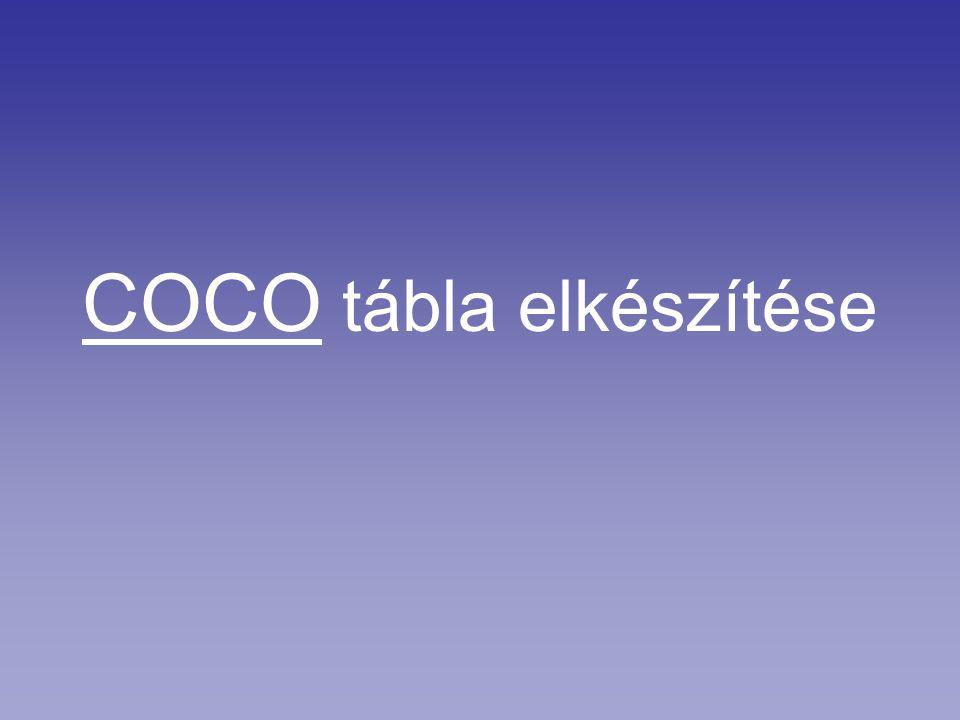 COCO tábla elkészítése