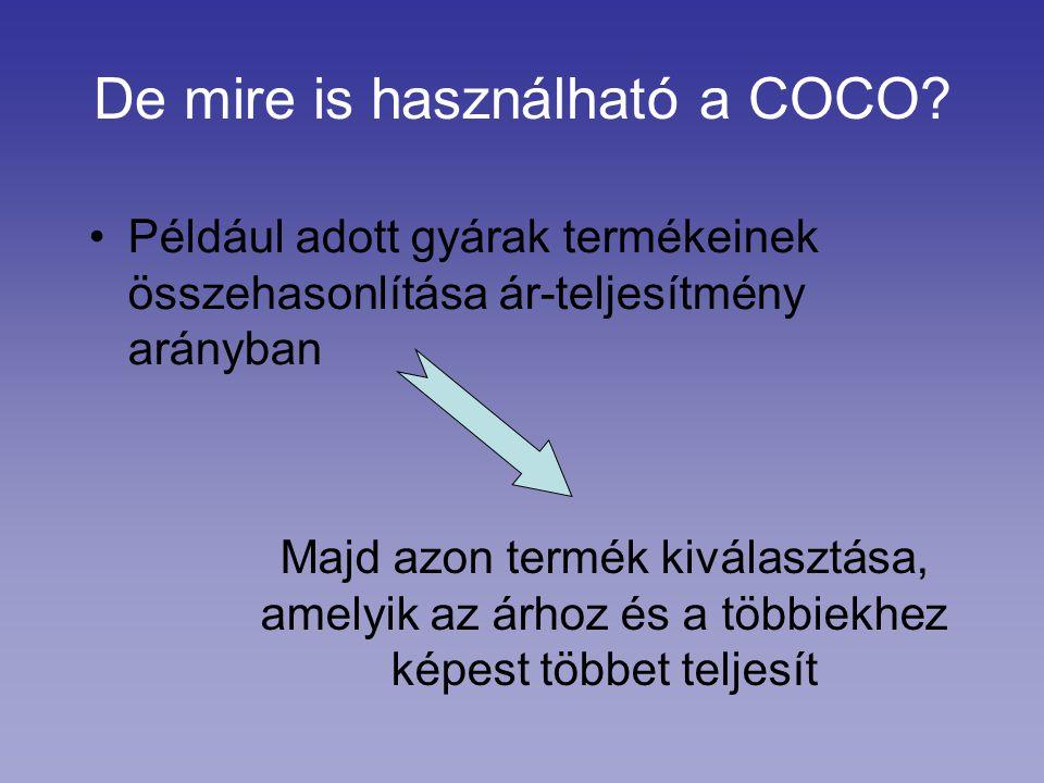 De mire is használható a COCO