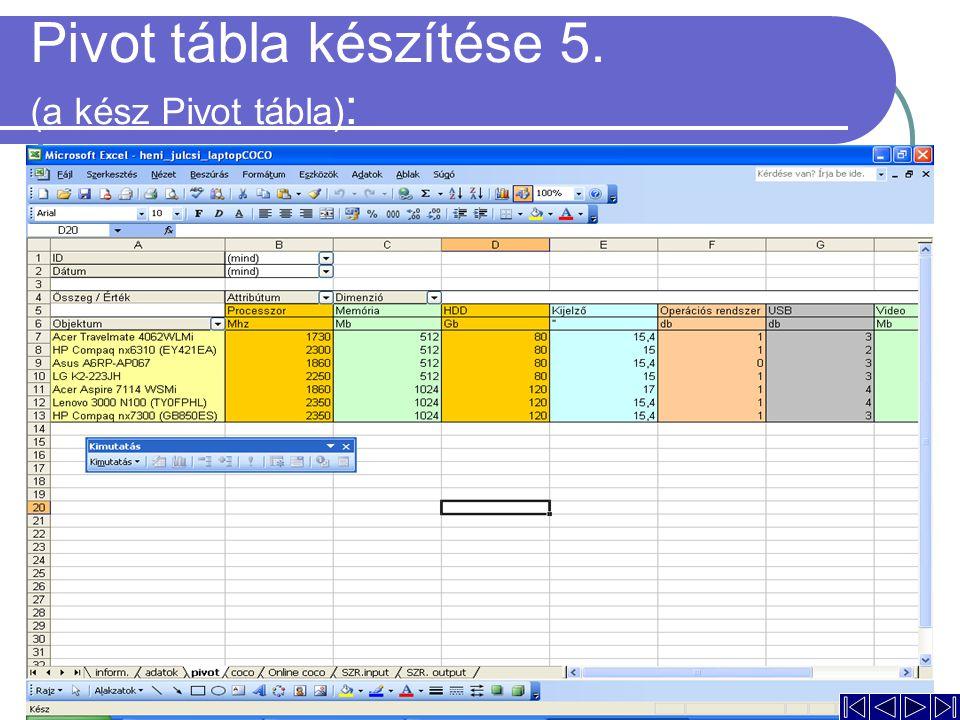 Pivot tábla készítése 5. (a kész Pivot tábla):