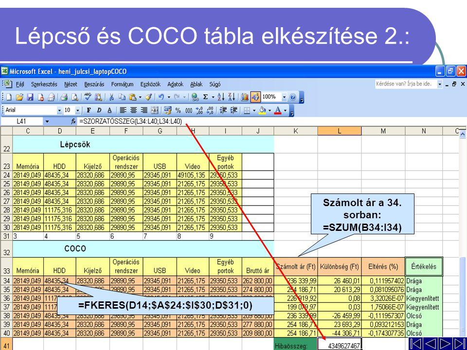 Lépcső és COCO tábla elkészítése 2.: