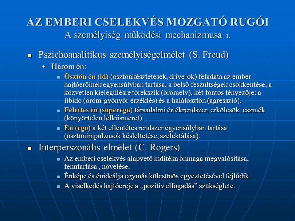 AZ EMBERI CSELEKVÉS MOZGATÓ RUGÓI A személyiség működési mechanizmusa 1.