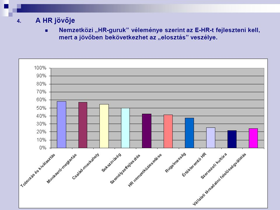 """A HR jövője Nemzetközi """"HR-guruk véleménye szerint az E-HR-t fejleszteni kell, mert a jövőben bekövetkezhet az """"elosztás veszélye."""