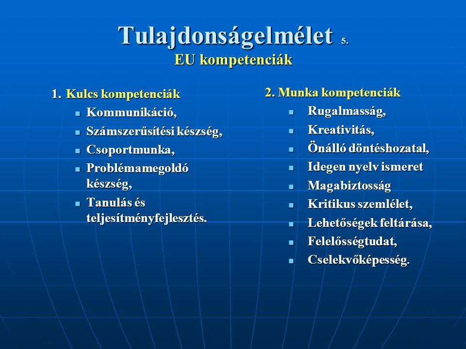 Tulajdonságelmélet 5. EU kompetenciák