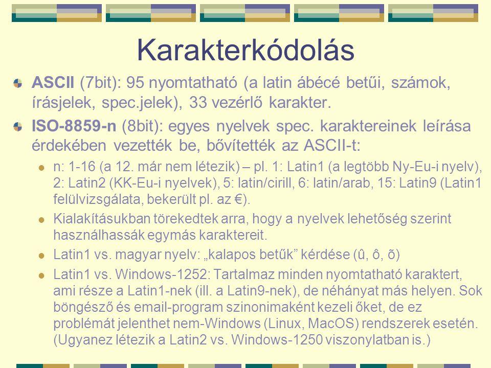 Karakterkódolás ASCII (7bit): 95 nyomtatható (a latin ábécé betűi, számok, írásjelek, spec.jelek), 33 vezérlő karakter.