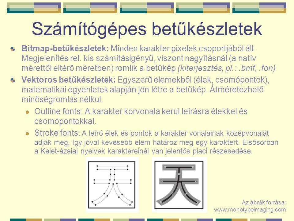 Számítógépes betűkészletek