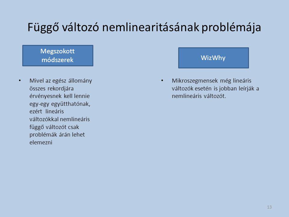 Függő változó nemlinearitásának problémája