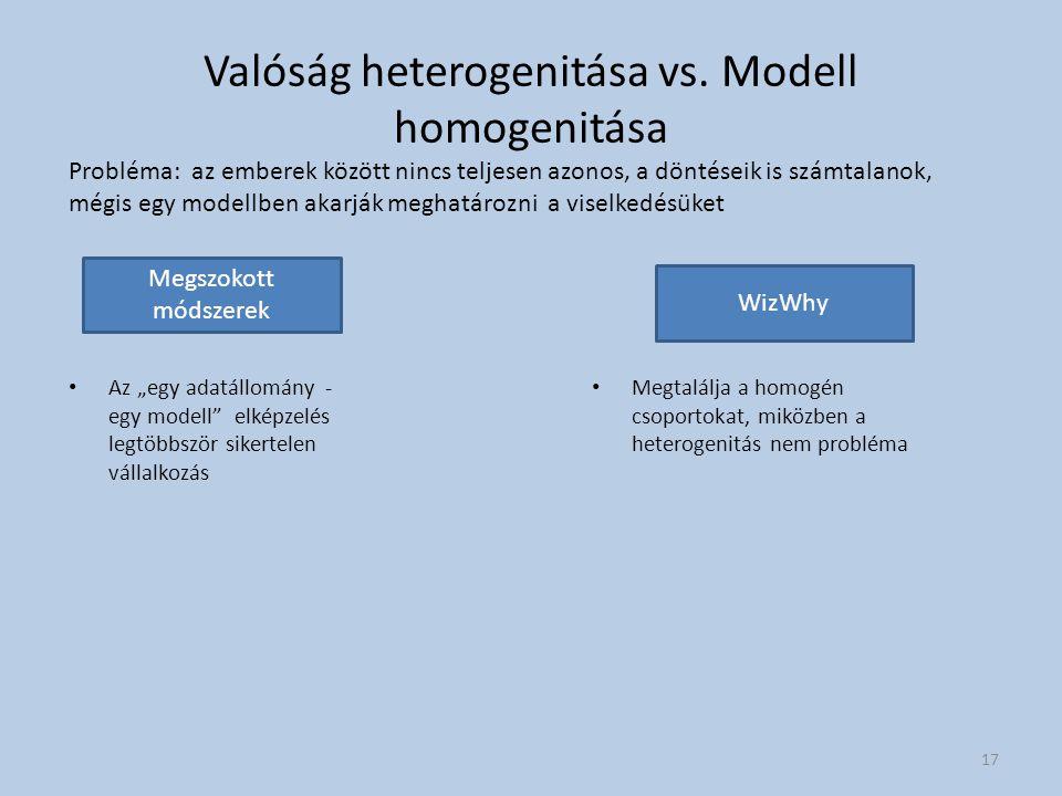 Valóság heterogenitása vs. Modell homogenitása