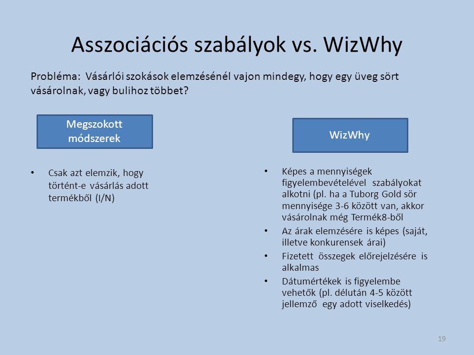 Asszociációs szabályok vs. WizWhy