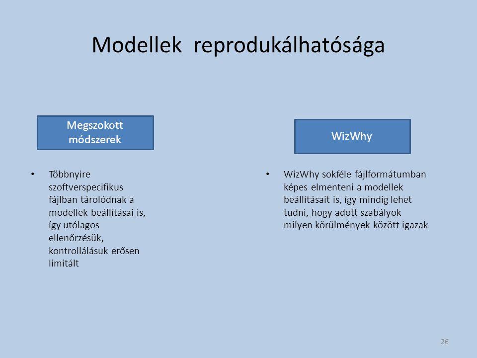 Modellek reprodukálhatósága