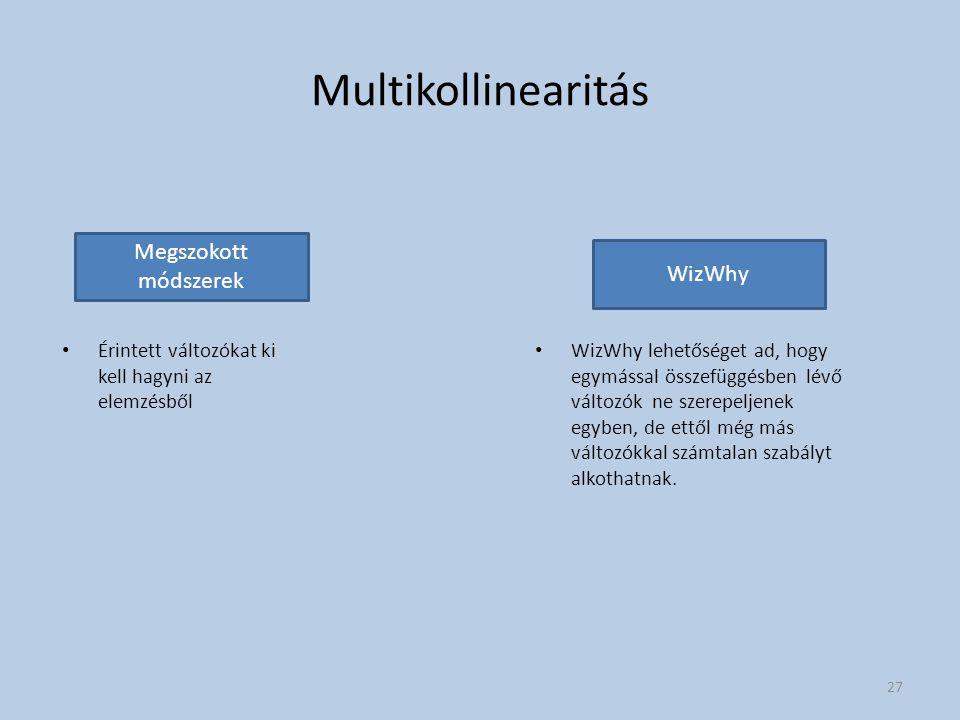 Multikollinearitás Megszokott módszerek WizWhy