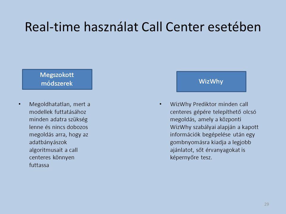 Real-time használat Call Center esetében