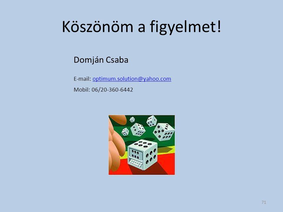 Köszönöm a figyelmet! Domján Csaba E-mail: optimum.solution@yahoo.com