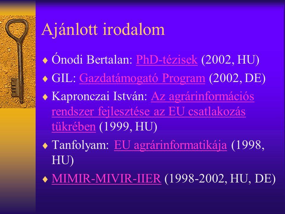 Ajánlott irodalom Ónodi Bertalan: PhD-tézisek (2002, HU)