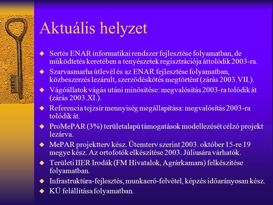 Aktuális helyzet Sertés ENAR informatikai rendszer fejlesztése folyamatban, de működtetés keretében a tenyészetek regisztrációja áttolódik 2003-ra.