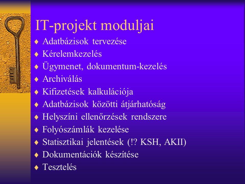 IT-projekt moduljai Adatbázisok tervezése Kérelemkezelés