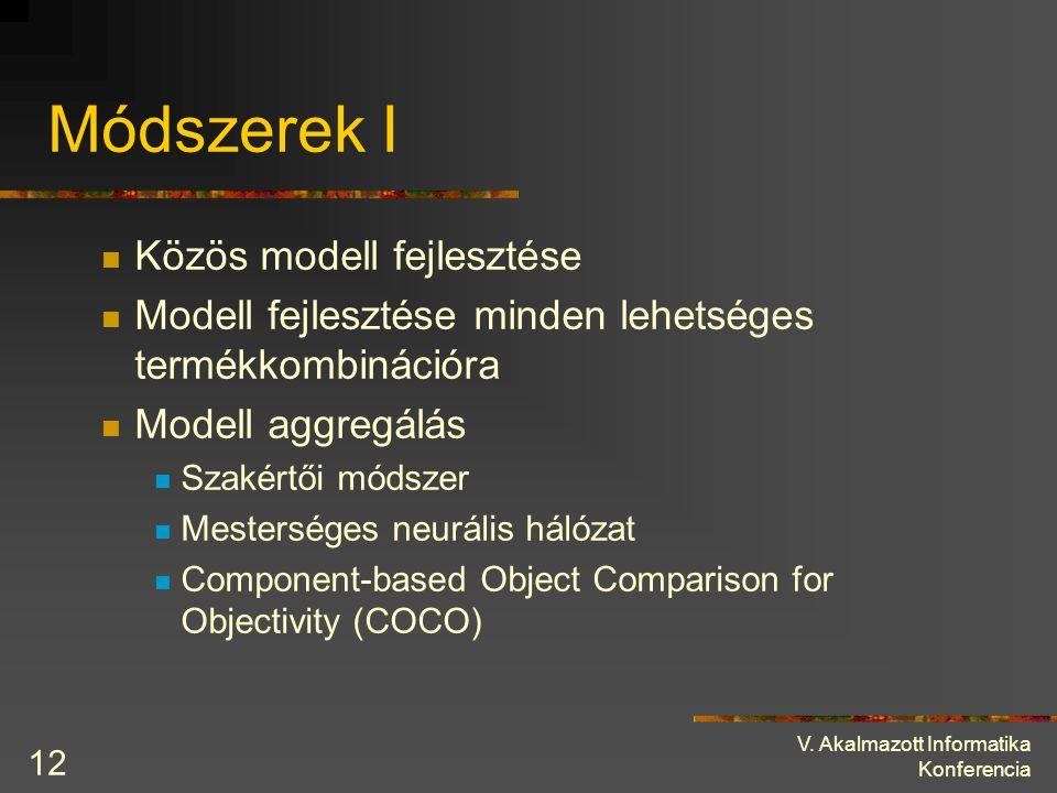 Módszerek I Közös modell fejlesztése