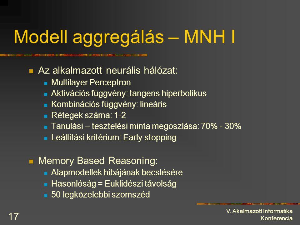 Modell aggregálás – MNH I