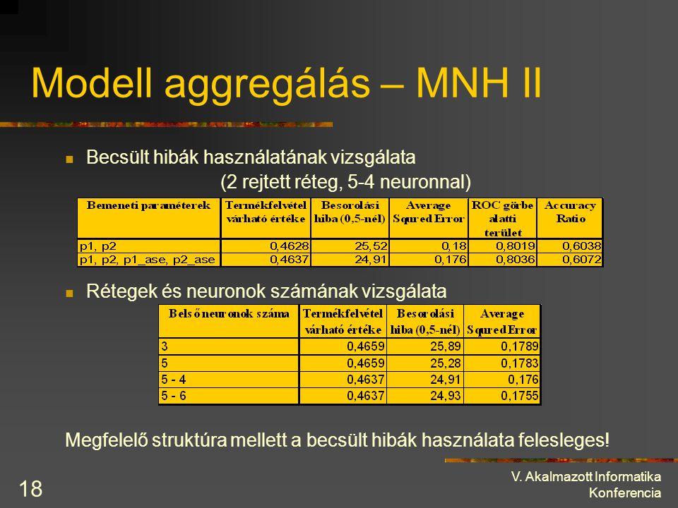 Modell aggregálás – MNH II
